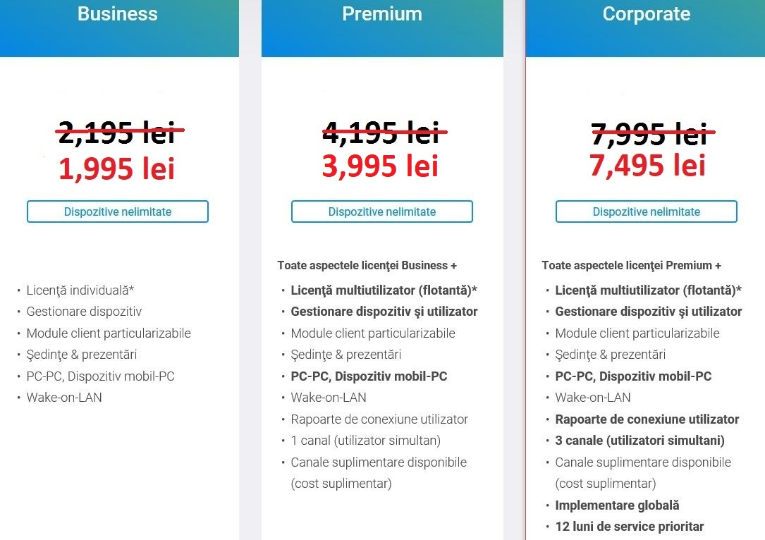 TeamViewer Business, Premimum si Corporate